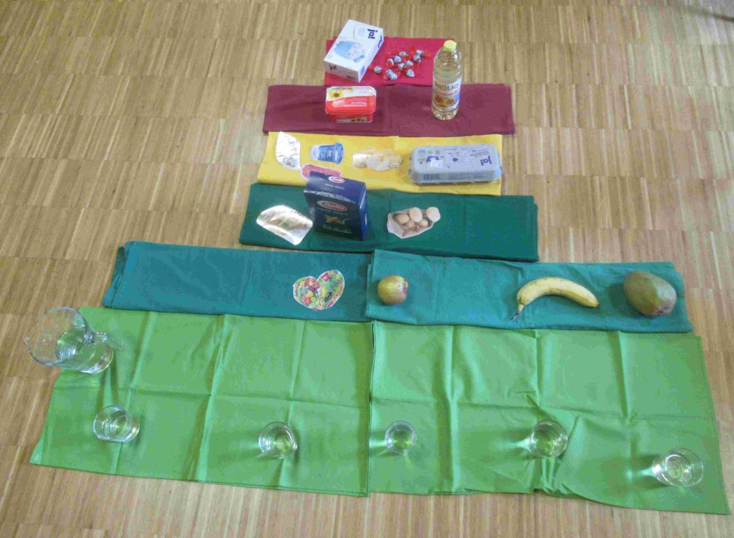 Ernährungspyramide mit Tüchern und Lebensmittel gestaltet.